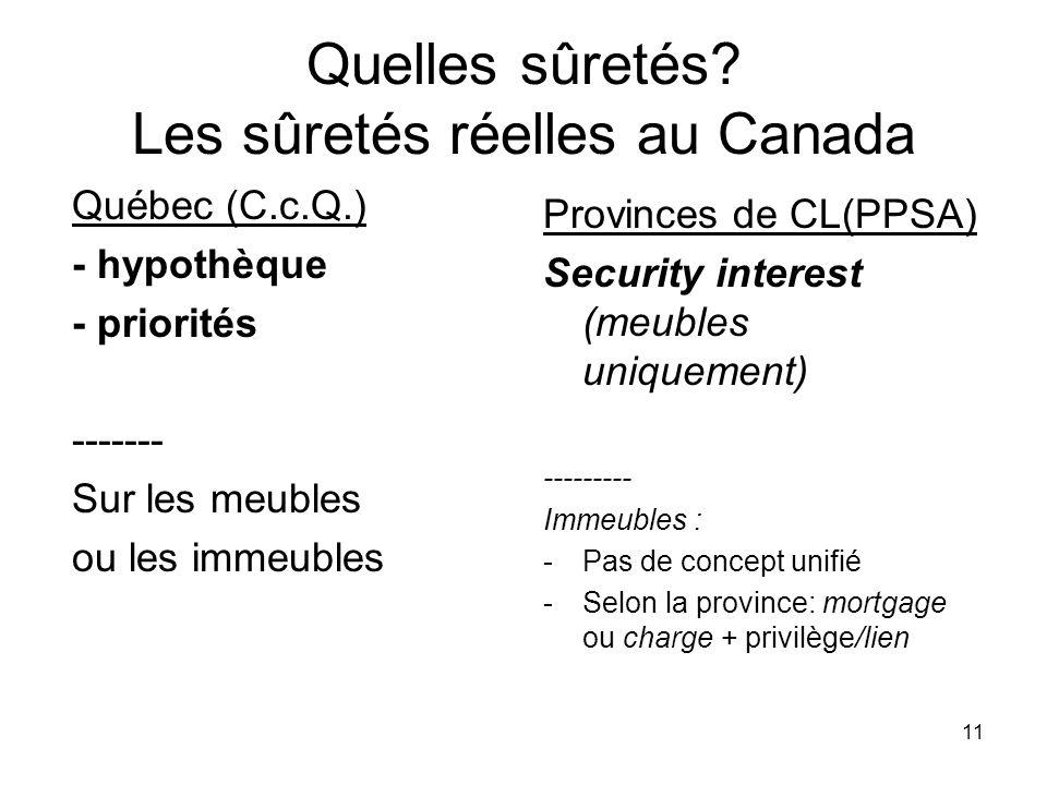 11 Quelles sûretés? Les sûretés réelles au Canada Québec (C.c.Q.) - hypothèque - priorités ------- Sur les meubles ou les immeubles Provinces de CL(PP