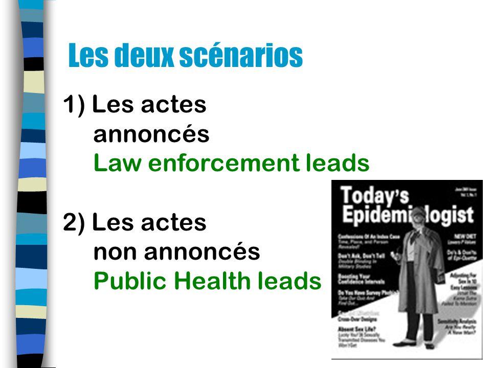 Les deux scénarios 1) Les actes annoncés Law enforcement leads 2) Les actes non annoncés Public Health leads