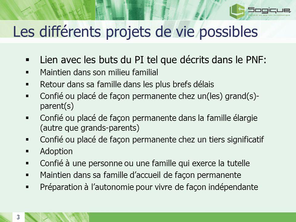 3 Les différents projets de vie possibles Lien avec les buts du PI tel que décrits dans le PNF: Maintien dans son milieu familial Retour dans sa famil