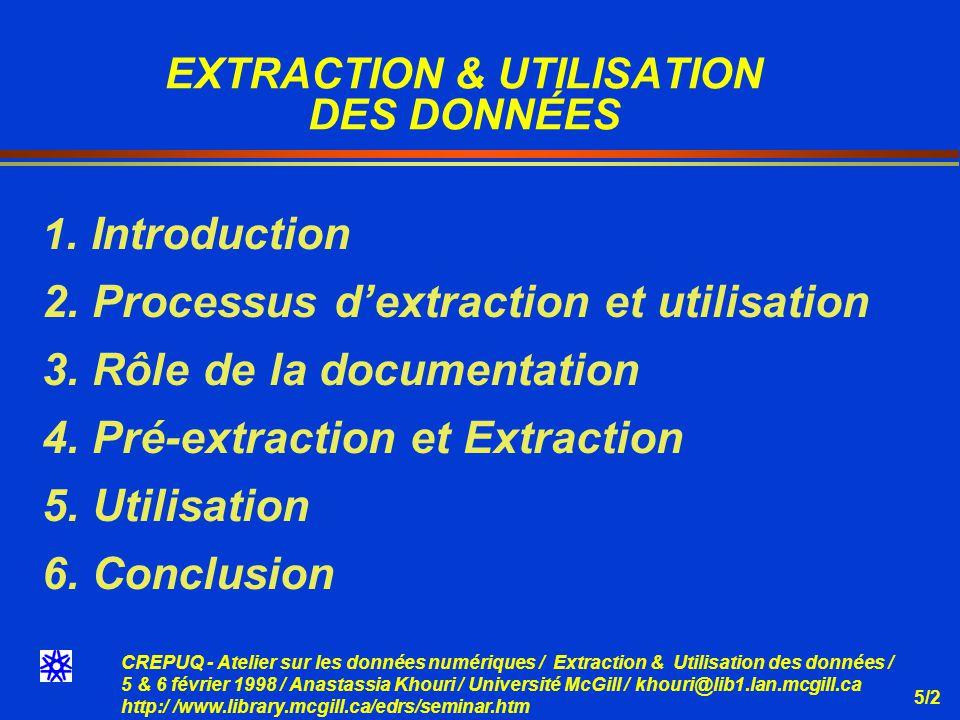 CREPUQ - Atelier sur les données numériques / Extraction & Utilisation des données / 5 & 6 février 1998 / Anastassia Khouri / Université McGill / khouri@lib1.lan.mcgill.ca http:/ /www.library.mcgill.ca/edrs/seminar.htm 5/23 DONNÉES PRÉ-ORGANISÉES PROCESSUS DEXTRACTION & UTILISATION DES DONNÉES Données Pré-organisées Accès Internet CD Disk Extraction Différents formats Différentes méthodes AnalyseUtilisation Rapport imprimés V.