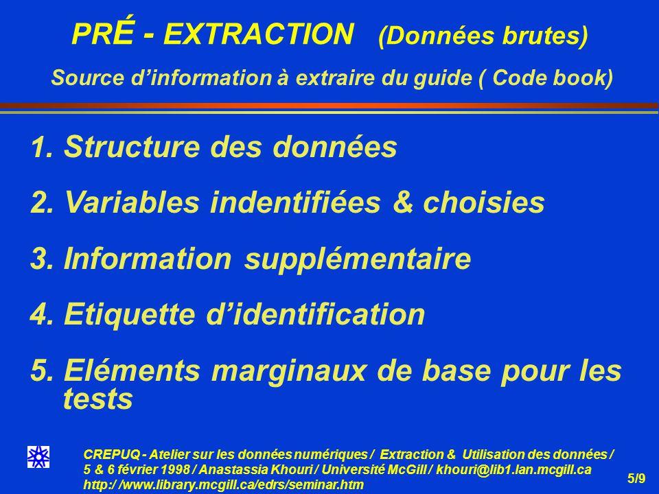 CREPUQ - Atelier sur les données numériques / Extraction & Utilisation des données / 5 & 6 février 1998 / Anastassia Khouri / Université McGill / khouri@lib1.lan.mcgill.ca http:/ /www.library.mcgill.ca/edrs/seminar.htm 5/10 PRÉ - EXTRACTION (Données brutes) Source dinformation à extraire du guide ( Code book) (Suite) 1.