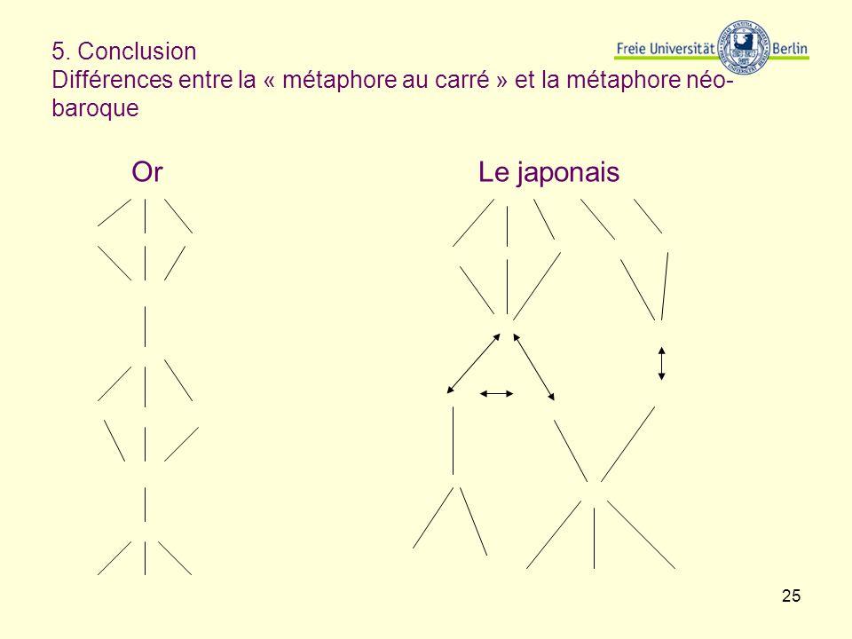 25 5. Conclusion Différences entre la « métaphore au carré » et la métaphore néo- baroque OrLe japonais