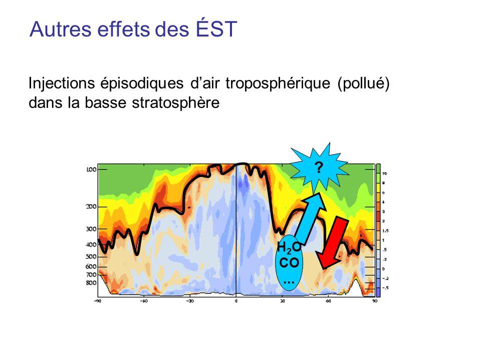 Autres effets des ÉST Injections épisodiques dair troposphérique (pollué) dans la basse stratosphère .