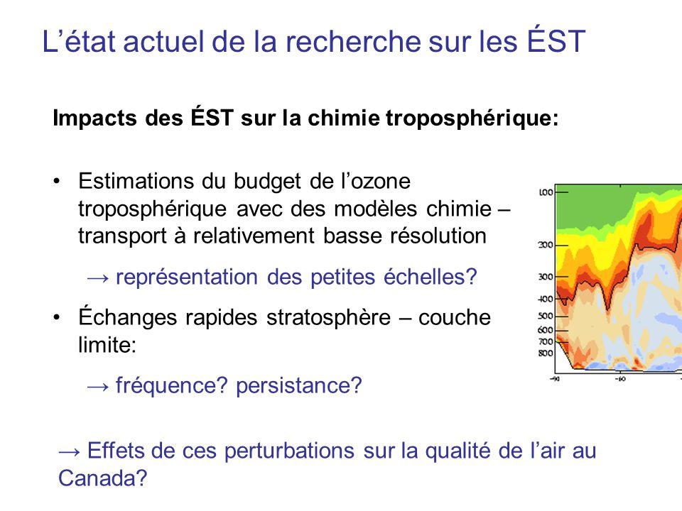 Létat actuel de la recherche sur les ÉST Impacts des ÉST sur la chimie troposphérique: Estimations du budget de lozone troposphérique avec des modèles chimie – transport à relativement basse résolution représentation des petites échelles.