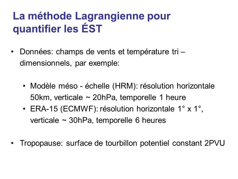 Données: champs de vents et température tri – dimensionnels, par exemple: Modèle méso - échelle (HRM): résolution horizontale 50km, verticale ~ 20hPa, temporelle 1 heure ERA-15 (ECMWF): résolution horizontale 1° x 1°, verticale ~ 30hPa, temporelle 6 heures Tropopause: surface de tourbillon potentiel constant 2PVU La méthode Lagrangienne pour quantifier les ÉST