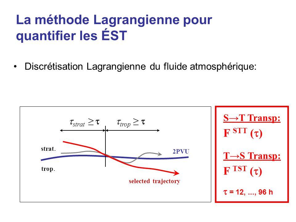 strat trop 2PVU selected trajectory strat. trop.