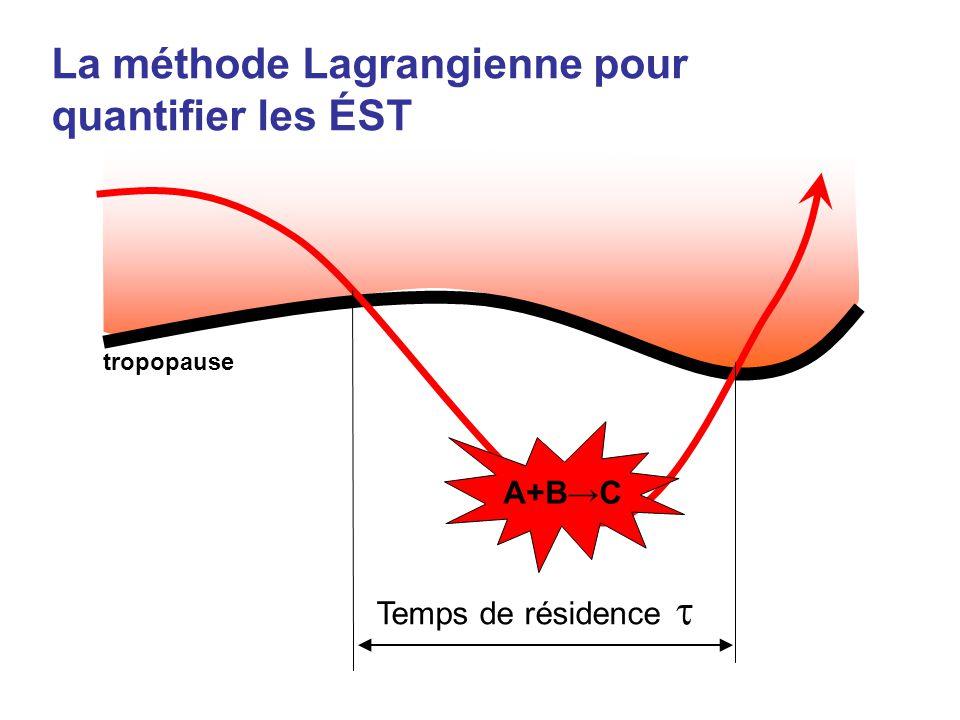 tropopause Temps de résidence A+BC La méthode Lagrangienne pour quantifier les ÉST