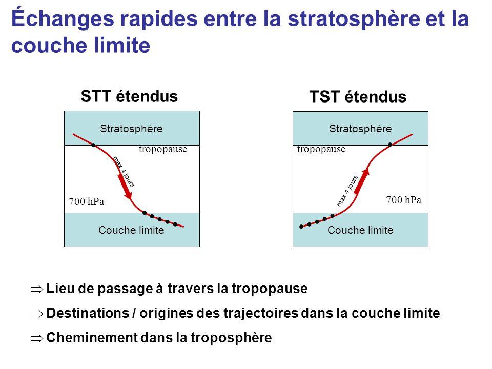 Stratosphère Couche limite tropopause 700 hPa max 4 jours Stratosphère Couche limite tropopause 700 hPa max 4 jours STT étendus TST étendus Lieu de passage à travers la tropopause Destinations / origines des trajectoires dans la couche limite Cheminement dans la troposphère Échanges rapides entre la stratosphère et la couche limite