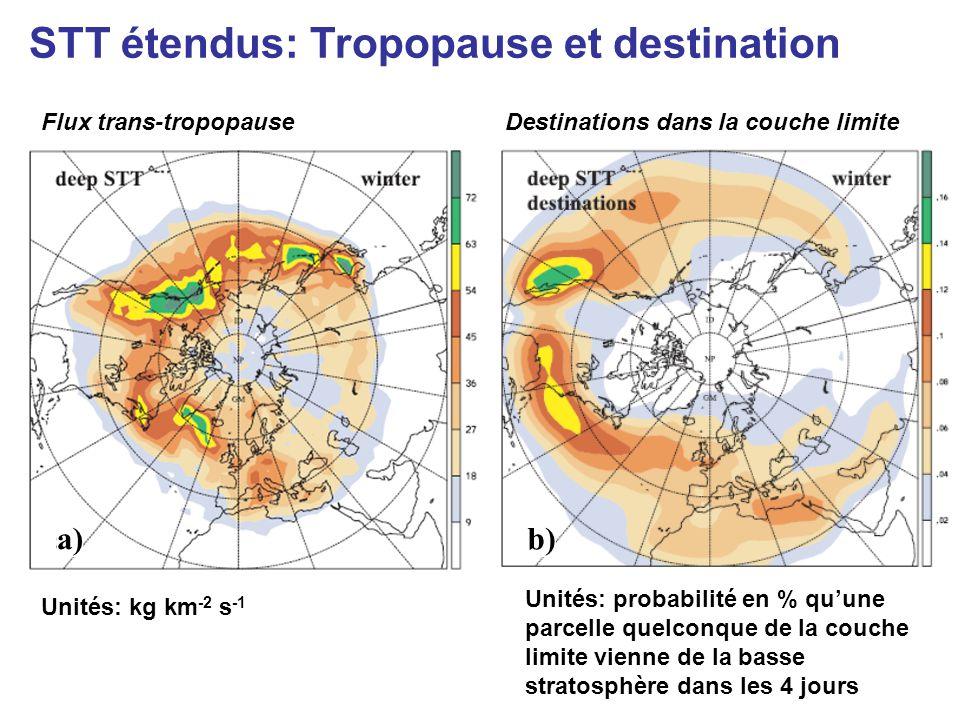 Unités: kg km -2 s -1 Unités: probabilité en % quune parcelle quelconque de la couche limite vienne de la basse stratosphère dans les 4 jours Flux trans-tropopauseDestinations dans la couche limite b)a) STT étendus: Tropopause et destination