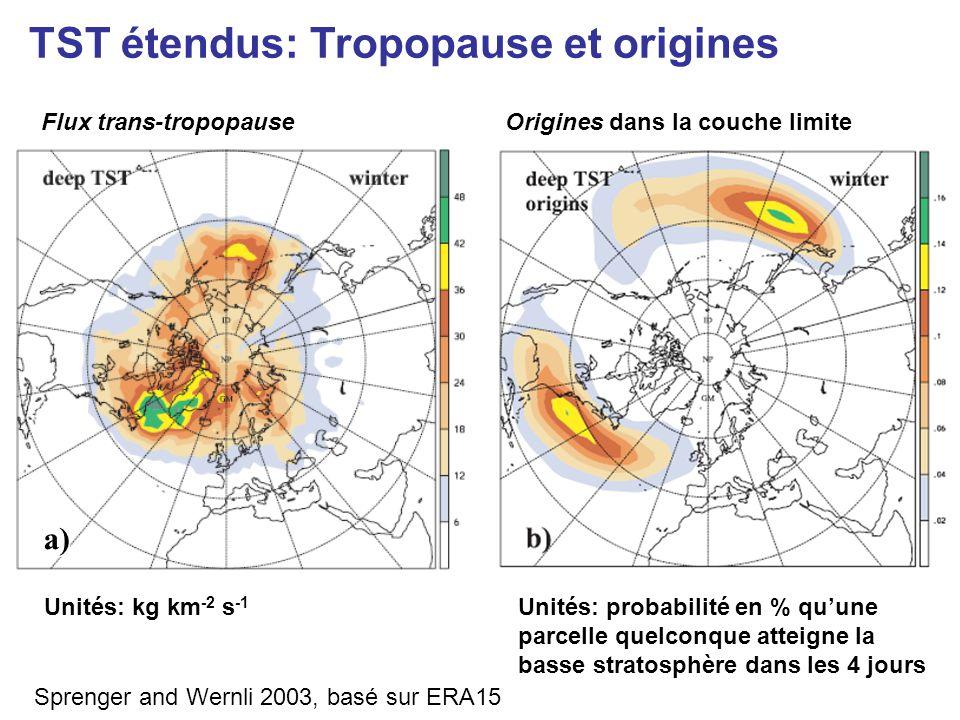 Unités: kg km -2 s -1 Unités: probabilité en % quune parcelle quelconque atteigne la basse stratosphère dans les 4 jours Flux trans-tropopauseOrigines dans la couche limite Sprenger and Wernli 2003, basé sur ERA15 a) TST étendus: Tropopause et origines