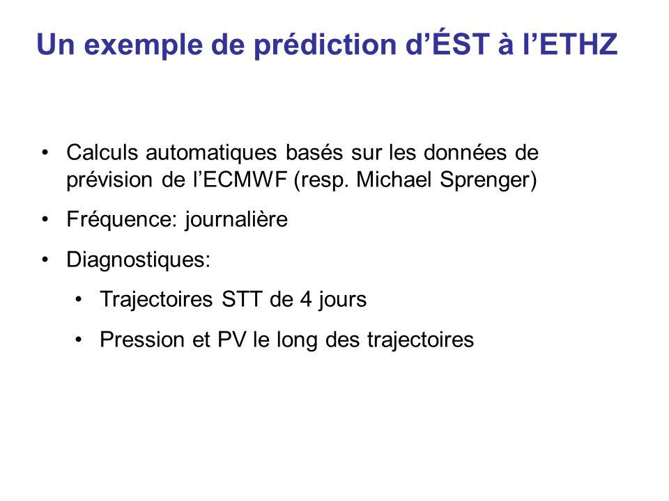 Un exemple de prédiction dÉST à lETHZ Calculs automatiques basés sur les données de prévision de lECMWF (resp.