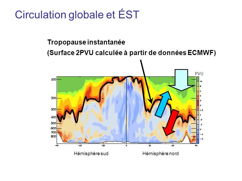 Hémisphère sudHémisphère nord PVU Circulation globale et ÉST Tropopause instantanée (Surface 2PVU calculée à partir de données ECMWF)