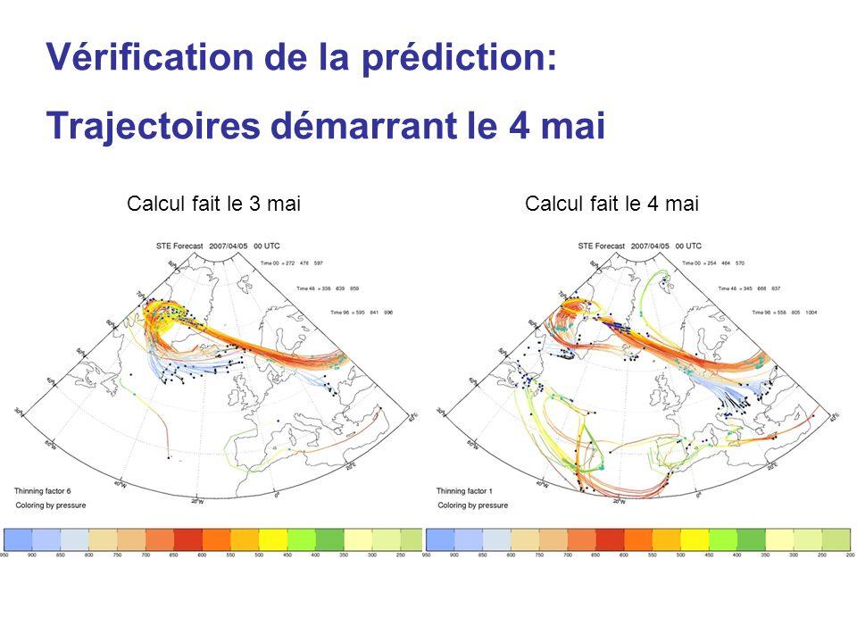 Vérification de la prédiction: Trajectoires démarrant le 4 mai Calcul fait le 3 maiCalcul fait le 4 mai