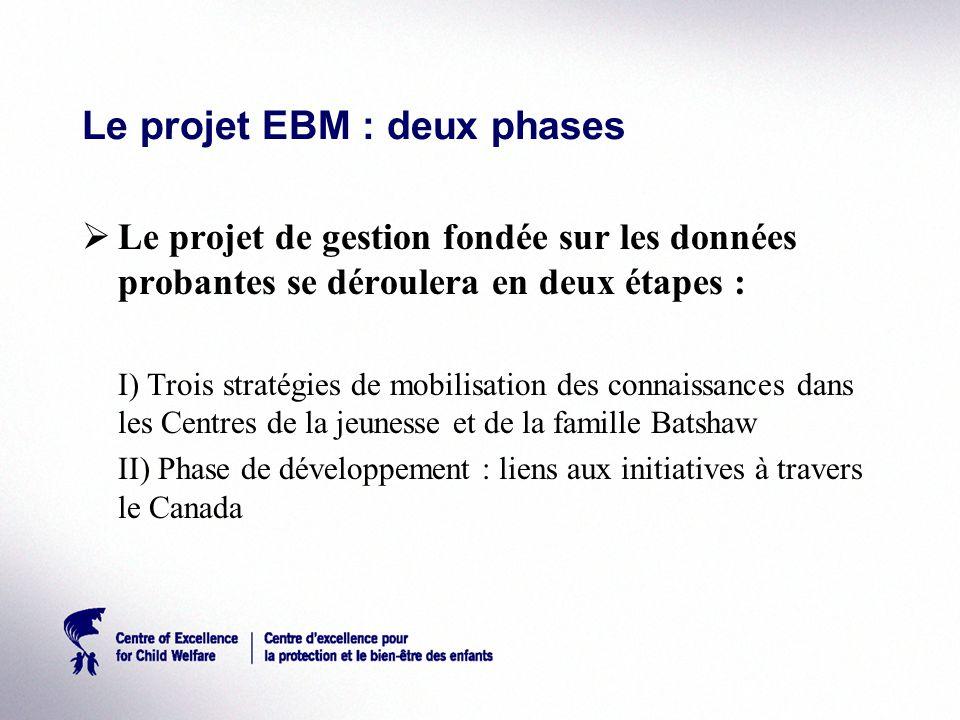 Le projet EBM : deux phases Le projet de gestion fondée sur les données probantes se déroulera en deux étapes : I) Trois stratégies de mobilisation des connaissances dans les Centres de la jeunesse et de la famille Batshaw II) Phase de développement : liens aux initiatives à travers le Canada