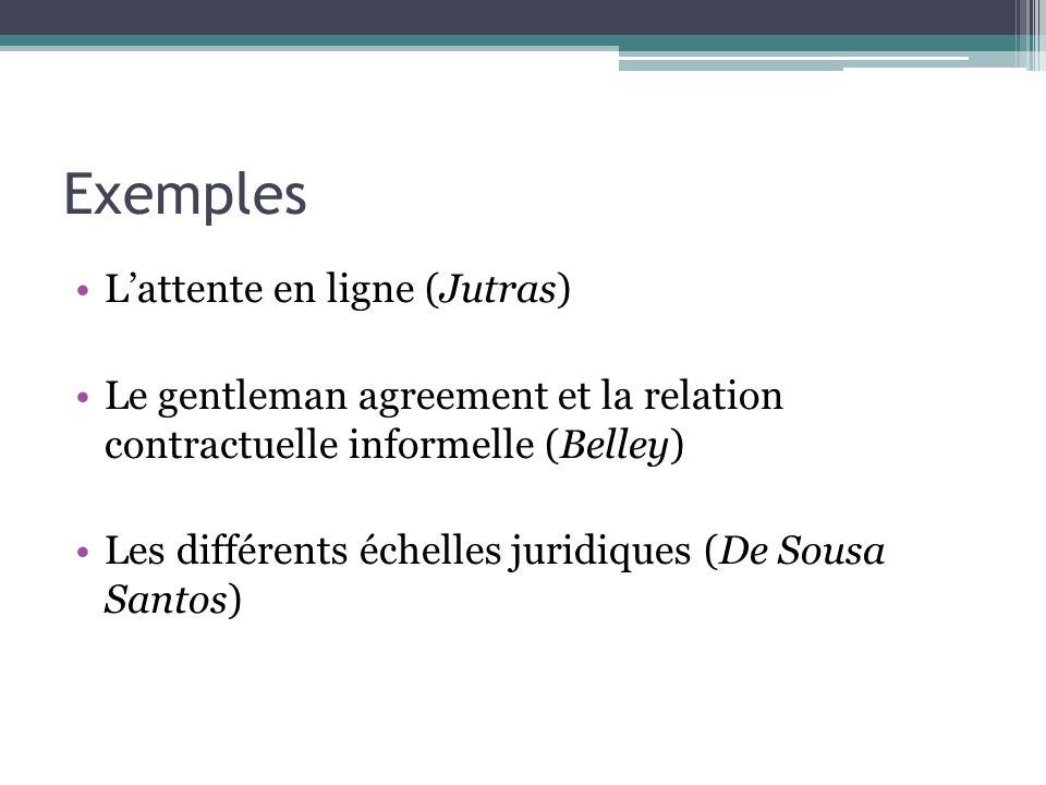Exemples Lattente en ligne (Jutras) Le gentleman agreement et la relation contractuelle informelle (Belley) Les différents échelles juridiques (De Sousa Santos)