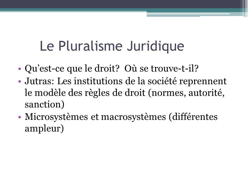 Le Pluralisme Juridique Quest-ce que le droit.Où se trouve-t-il.