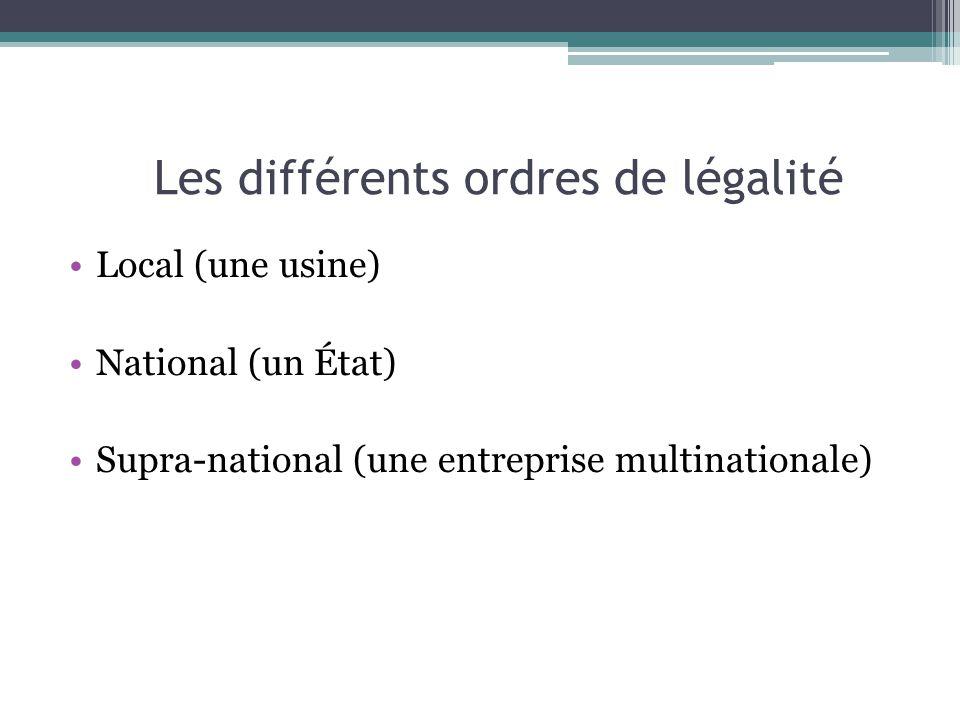 Les différents ordres de légalité Local (une usine) National (un État) Supra-national (une entreprise multinationale)