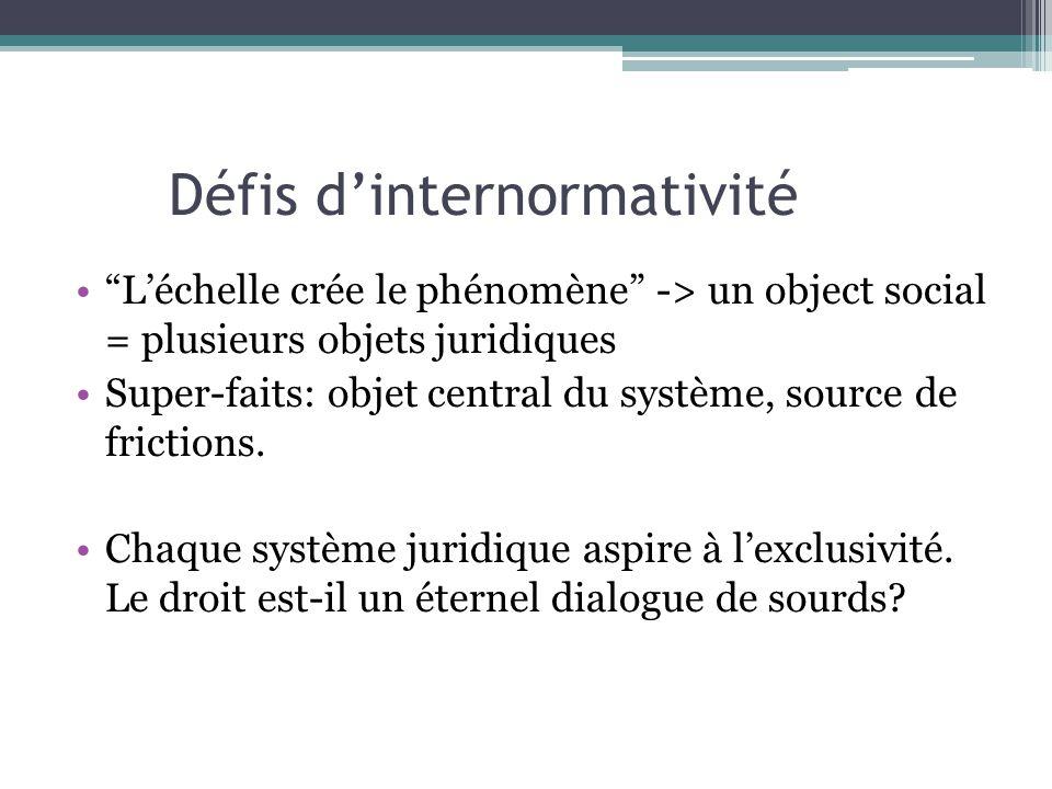 Défis dinternormativité Léchelle crée le phénomène -> un object social = plusieurs objets juridiques Super-faits: objet central du système, source de frictions.