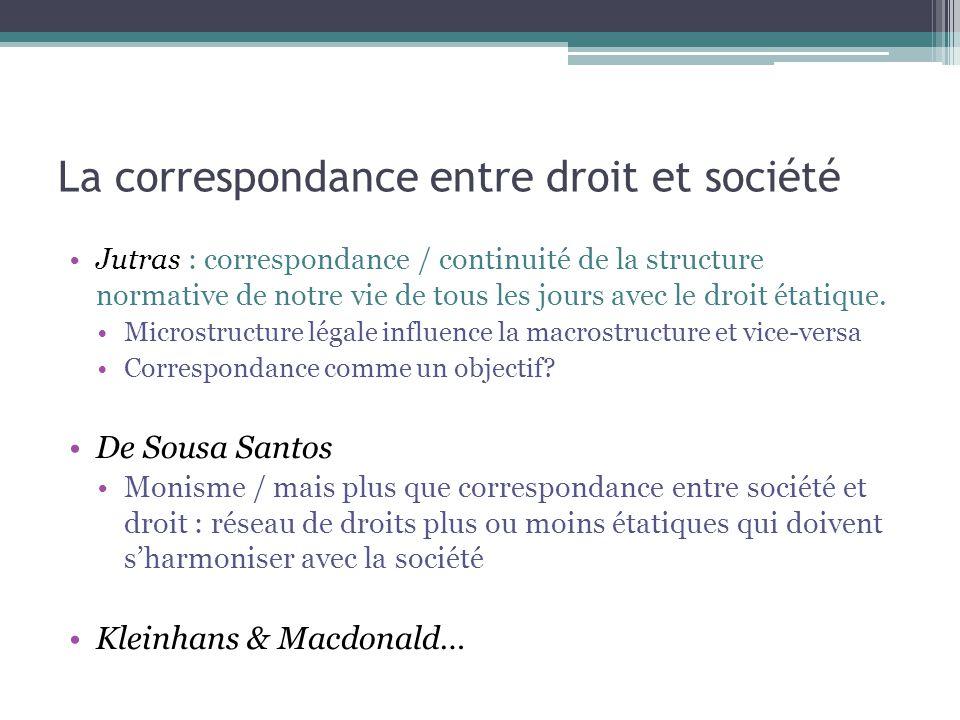 La correspondance entre droit et société Jutras : correspondance / continuité de la structure normative de notre vie de tous les jours avec le droit étatique.