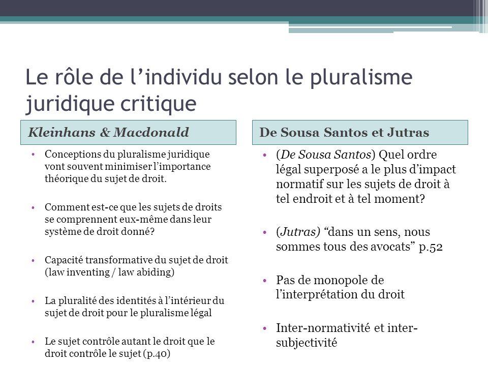 Le rôle de lindividu selon le pluralisme juridique critique Kleinhans & MacdonaldDe Sousa Santos et Jutras C onceptions du pluralisme juridique vont souvent minimiser limportance théorique du sujet de droit.