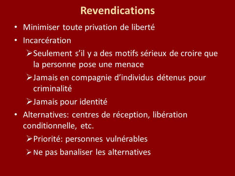 Revendications Minimiser toute privation de liberté Incarcération Seulement sil y a des motifs sérieux de croire que la personne pose une menace Jamai