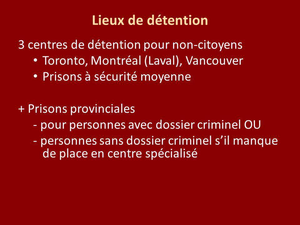 Lieux de détention 3 centres de détention pour non-citoyens Toronto, Montréal (Laval), Vancouver Prisons à sécurité moyenne + Prisons provinciales - pour personnes avec dossier criminel OU - personnes sans dossier criminel sil manque de place en centre spécialisé
