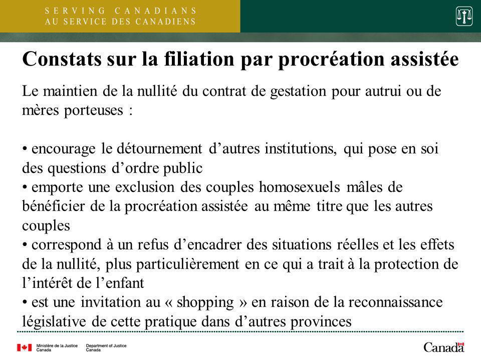 12 Constats sur la filiation par procréation assistée Le maintien de la nullité du contrat de gestation pour autrui ou de mères porteuses : encourage