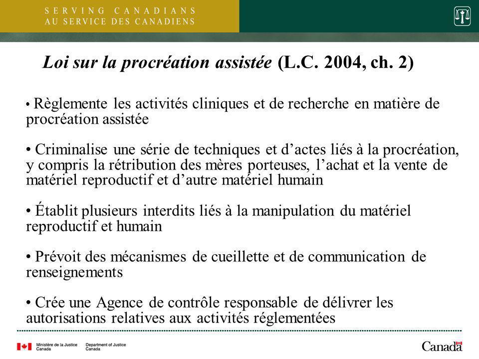 3 Loi sur la procréation assistée (L.C. 2004, ch. 2) Règlemente les activités cliniques et de recherche en matière de procréation assistée Criminalise