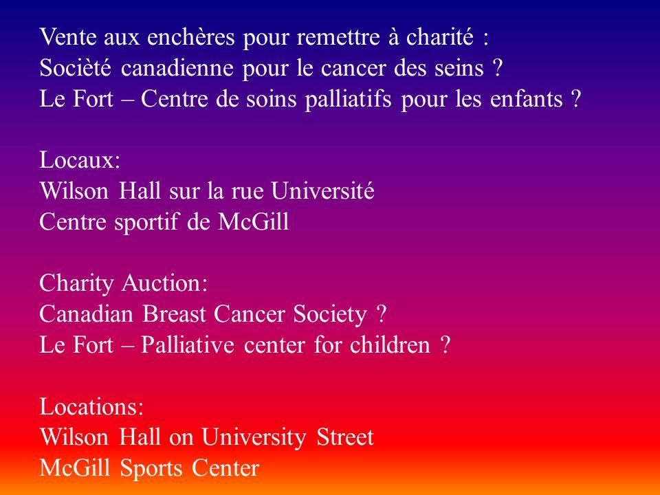 Vente aux enchères pour remettre à charité : Socièté canadienne pour le cancer des seins .
