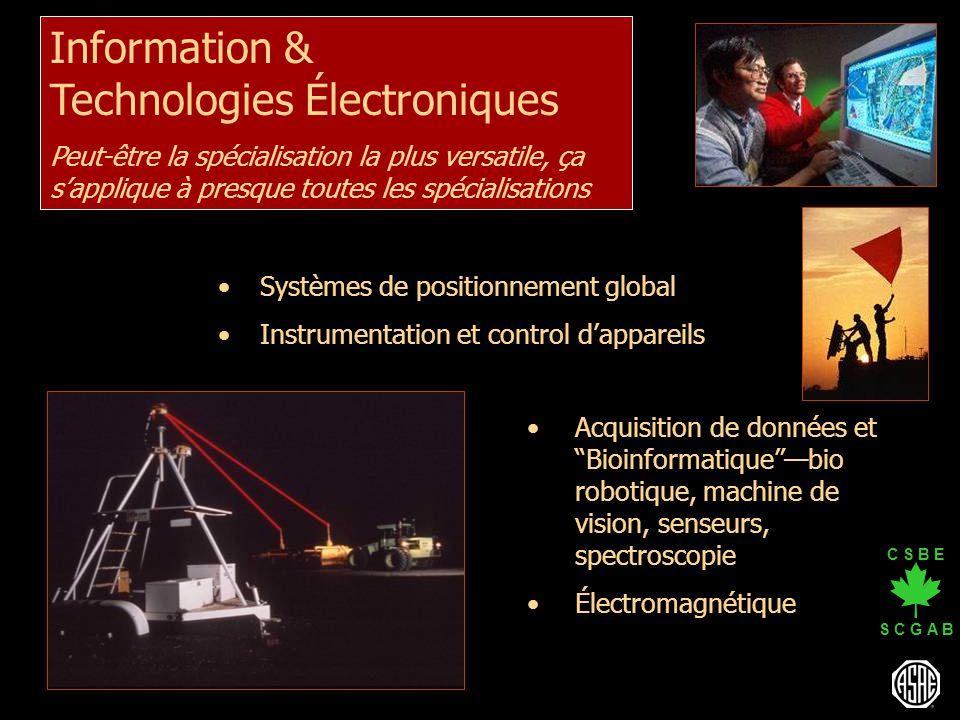 C S B E S C G A B Information & Technologies Électroniques Peut-être la spécialisation la plus versatile, ça sapplique à presque toutes les spécialisa