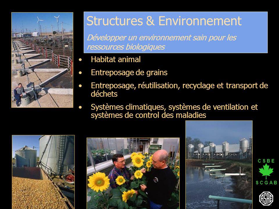 C S B E S C G A B Structures & Environnement Développer un environnement sain pour les ressources biologiques Habitat animal Entreposage de grains Ent