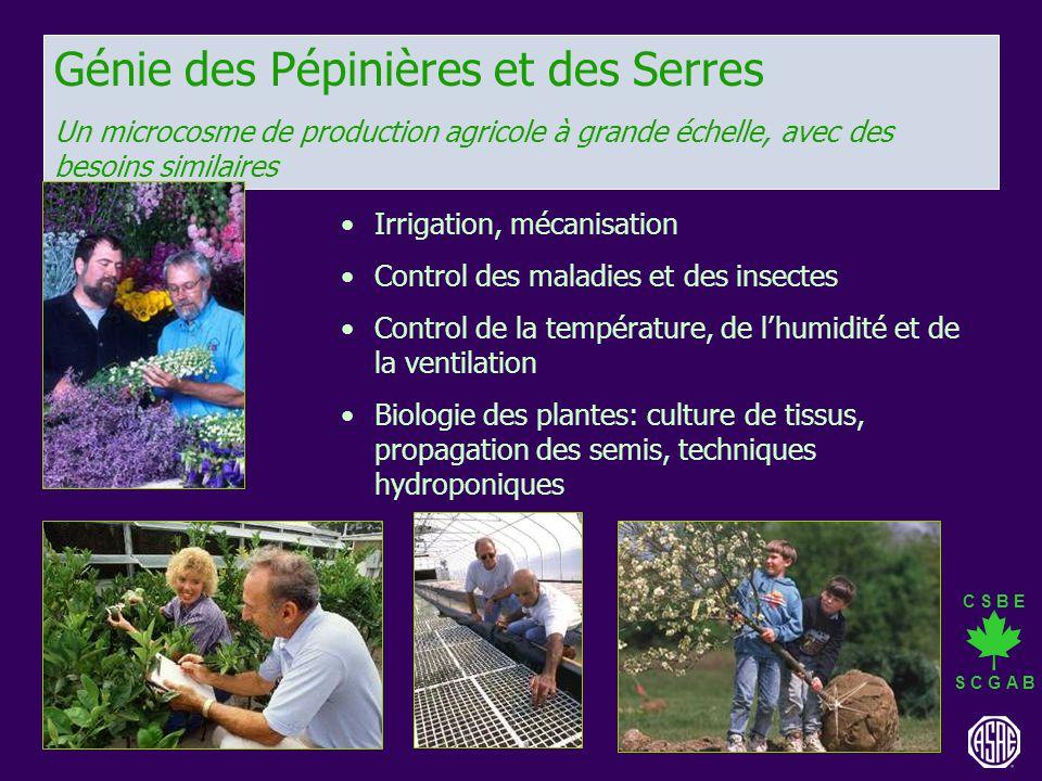C S B E S C G A B Génie des Pépinières et des Serres Un microcosme de production agricole à grande échelle, avec des besoins similaires Irrigation, mé