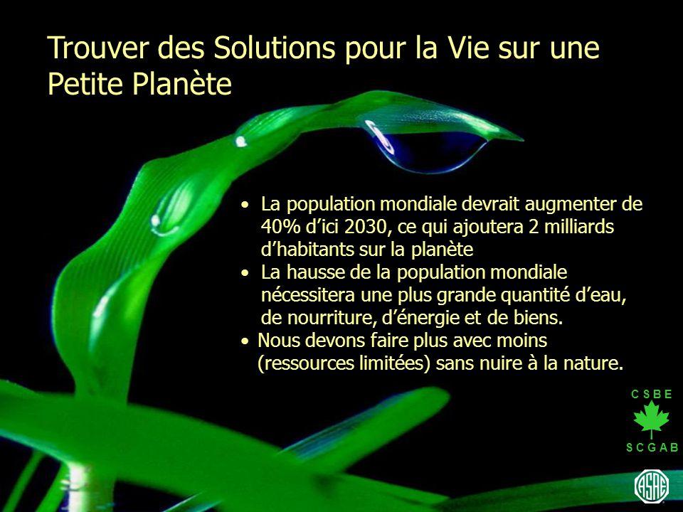 C S B E S C G A B La population mondiale devrait augmenter de 40% dici 2030, ce qui ajoutera 2 milliards dhabitants sur la planète Trouver des Solutio