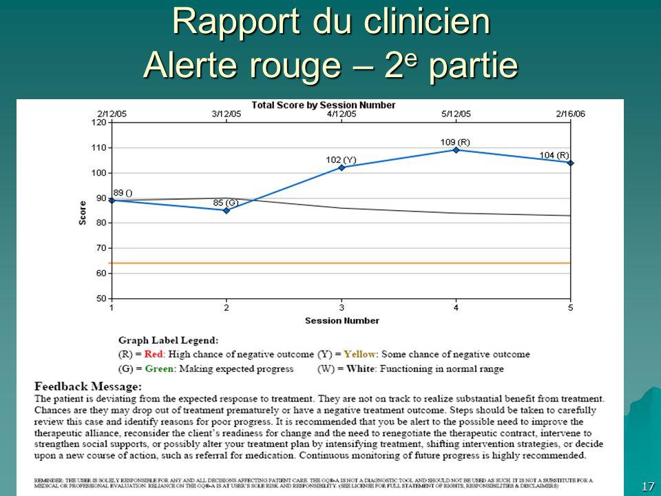 Rapport du clinicien Alerte rouge – 2 e partie 17