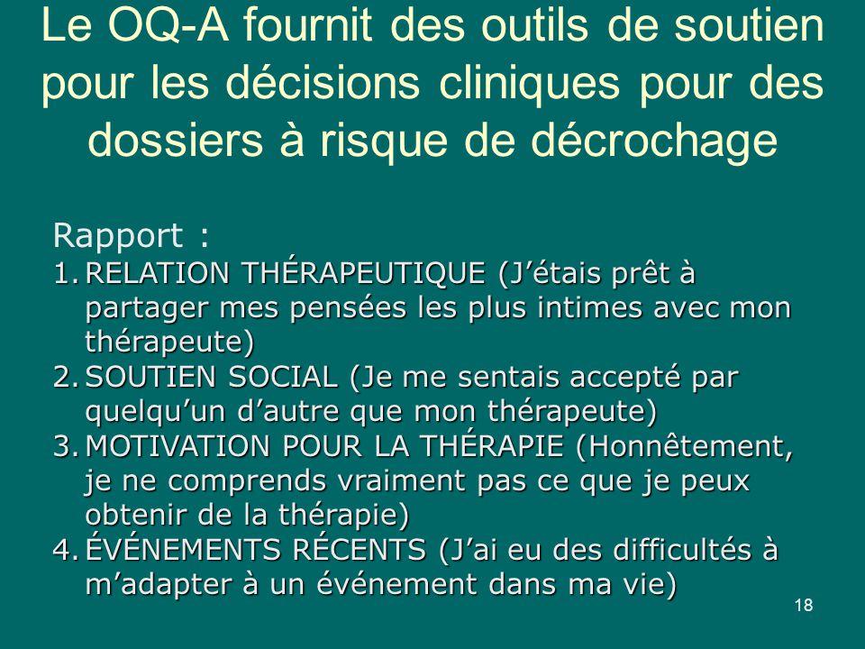 Le OQ-A fournit des outils de soutien pour les décisions cliniques pour des dossiers à risque de décrochage Rapport : 1.RELATION THÉRAPEUTIQUE (Jétais prêt à partager mes pensées les plus intimes avec mon thérapeute) 2.SOUTIEN SOCIAL (Je me sentais accepté par quelquun dautre que mon thérapeute) 3.MOTIVATION POUR LA THÉRAPIE (Honnêtement, je ne comprends vraiment pas ce que je peux obtenir de la thérapie) 4.ÉVÉNEMENTS RÉCENTS (Jai eu des difficultés à madapter à un événement dans ma vie) 18