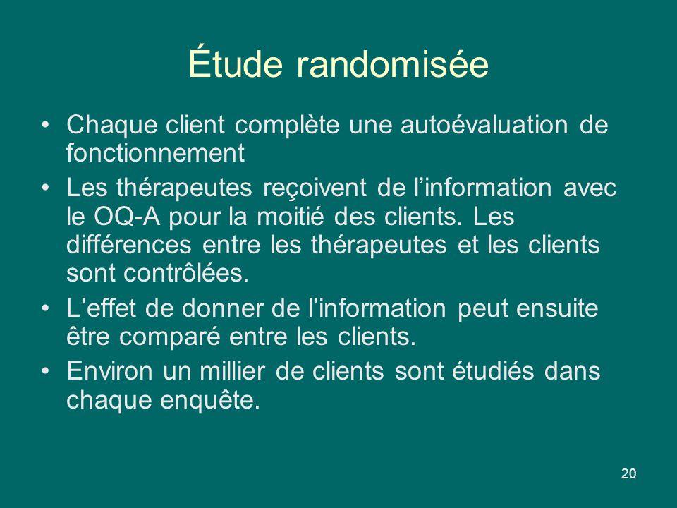 Étude randomisée Chaque client complète une autoévaluation de fonctionnement Les thérapeutes reçoivent de linformation avec le OQ-A pour la moitié des clients.