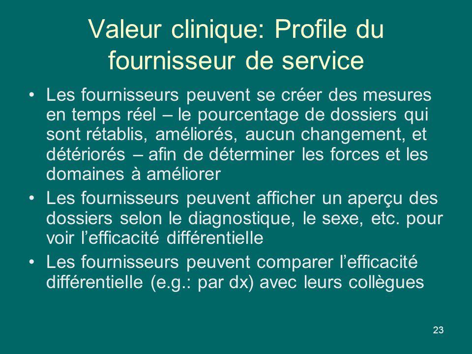 Valeur clinique: Profile du fournisseur de service Les fournisseurs peuvent se créer des mesures en temps réel – le pourcentage de dossiers qui sont r