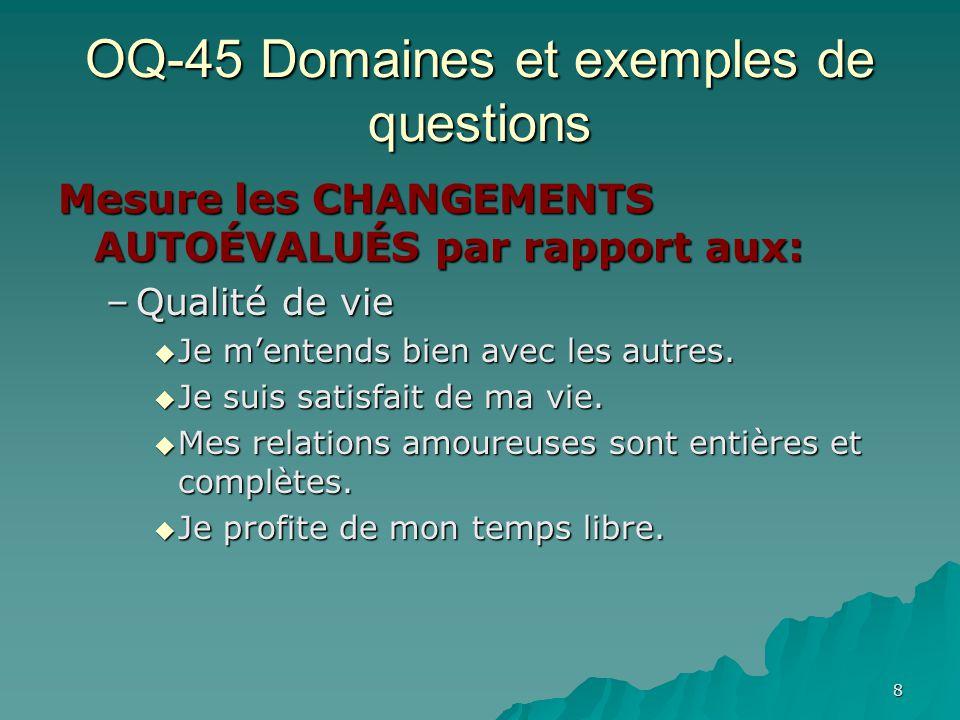OQ-45 Domaines et exemples de questions Mesure les CHANGEMENTS AUTOÉVALUÉS par rapport aux: –Qualité de vie Je mentends bien avec les autres.