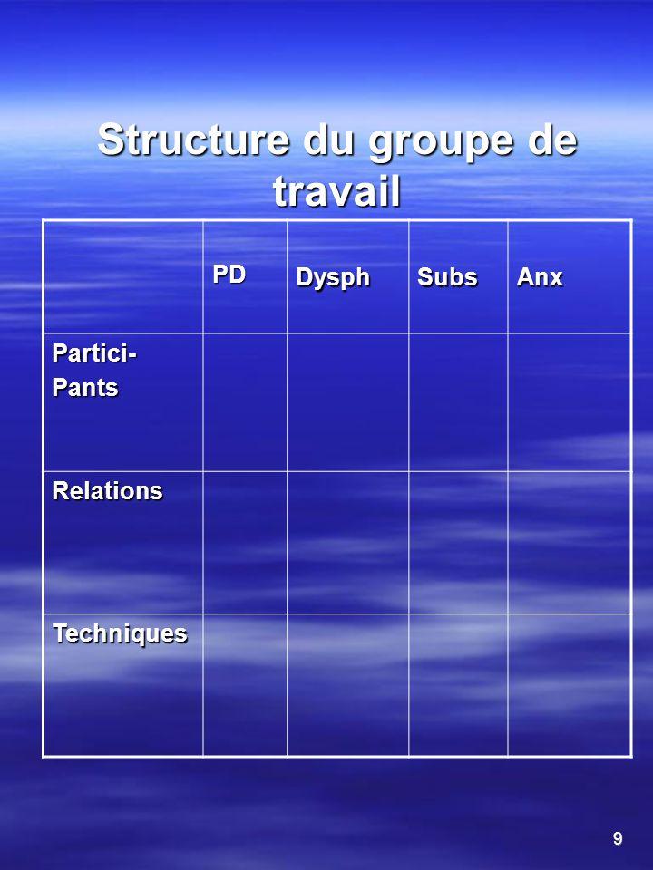 Structure du groupe de travail PD DysphSubsAnx Partici-Pants Relations Techniques 9
