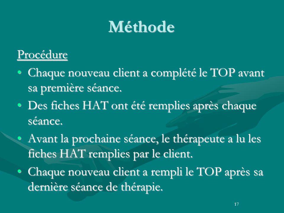 Méthode Procédure Chaque nouveau client a complété le TOP avant sa première séance.Chaque nouveau client a complété le TOP avant sa première séance.