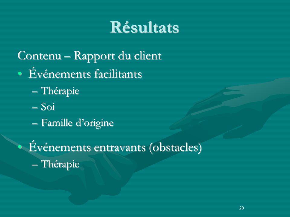 Résultats Contenu – Rapport du client Événements facilitantsÉvénements facilitants –Thérapie –Soi –Famille dorigine Événements entravants (obstacles)Événements entravants (obstacles) –Thérapie 20
