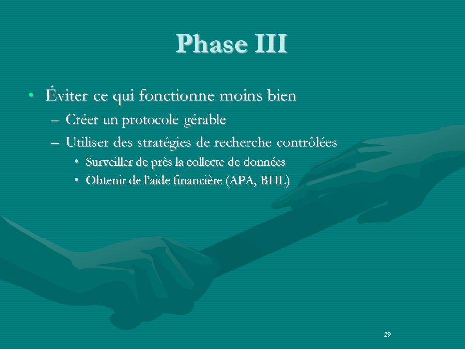 Phase III Éviter ce qui fonctionne moins bienÉviter ce qui fonctionne moins bien –Créer un protocole gérable –Utiliser des stratégies de recherche contrôlées Surveiller de près la collecte de donnéesSurveiller de près la collecte de données Obtenir de laide financière (APA, BHL)Obtenir de laide financière (APA, BHL) 29