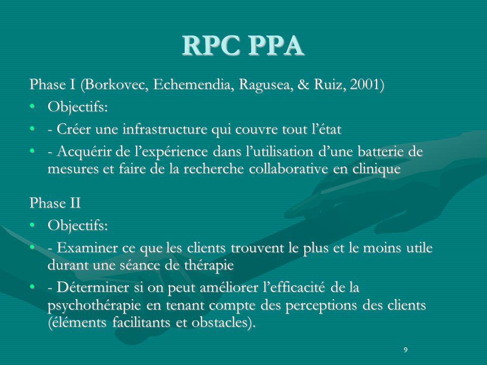 RPC PPA Phase I (Borkovec, Echemendia, Ragusea, & Ruiz, 2001) Objectifs:Objectifs: - Créer une infrastructure qui couvre tout létat- Créer une infrastructure qui couvre tout létat - Acquérir de lexpérience dans lutilisation dune batterie de mesures et faire de la recherche collaborative en clinique- Acquérir de lexpérience dans lutilisation dune batterie de mesures et faire de la recherche collaborative en clinique Phase II Objectifs:Objectifs: - Examiner ce que les clients trouvent le plus et le moins utile durant une séance de thérapie- Examiner ce que les clients trouvent le plus et le moins utile durant une séance de thérapie - Déterminer si on peut améliorer lefficacité de la psychothérapie en tenant compte des perceptions des clients (éléments facilitants et obstacles).- Déterminer si on peut améliorer lefficacité de la psychothérapie en tenant compte des perceptions des clients (éléments facilitants et obstacles).