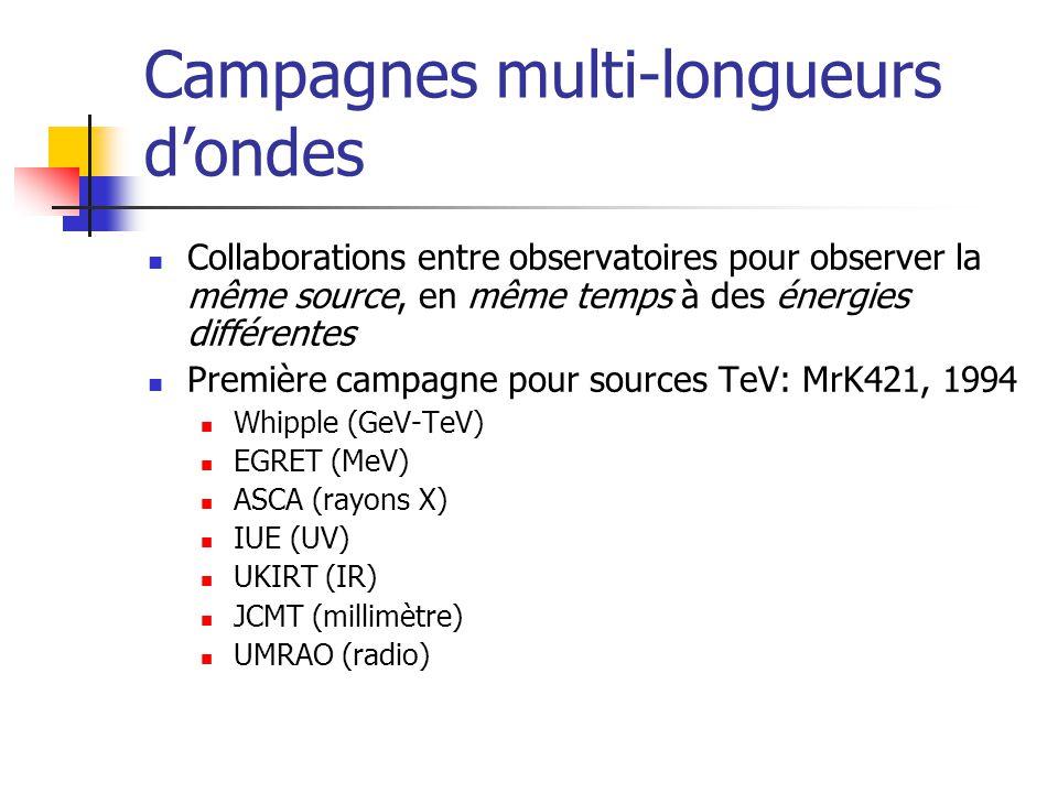 Campagnes multi-longueurs dondes Collaborations entre observatoires pour observer la même source, en même temps à des énergies différentes Première campagne pour sources TeV: MrK421, 1994 Whipple (GeV-TeV) EGRET (MeV) ASCA (rayons X) IUE (UV) UKIRT (IR) JCMT (millimètre) UMRAO (radio)
