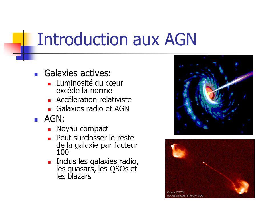Introduction aux AGN Galaxies actives: Luminosité du cœur excède la norme Accélération relativiste Galaxies radio et AGN AGN: Noyau compact Peut surclasser le reste de la galaxie par facteur 100 Inclus les galaxies radio, les quasars, les QSOs et les blazars