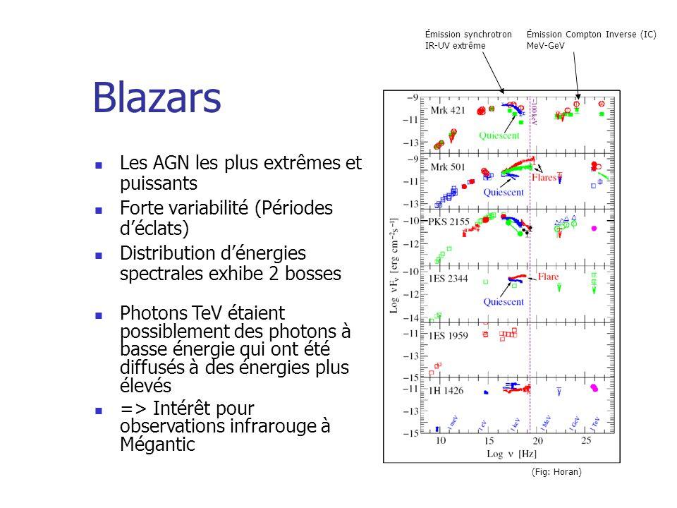 Blazars Les AGN les plus extrêmes et puissants Forte variabilité (Périodes déclats) Distribution dénergies spectrales exhibe 2 bosses Émission Compton Inverse (IC) MeV-GeV Émission synchrotron IR-UV extrême Photons TeV étaient possiblement des photons à basse énergie qui ont été diffusés à des énergies plus élevés => Intérêt pour observations infrarouge à Mégantic (Fig: Horan)