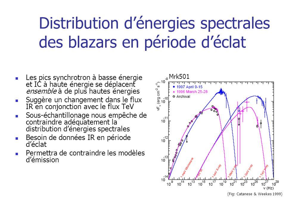 Distribution dénergies spectrales des blazars en période déclat Les pics synchrotron à basse énergie et IC à haute énergie se déplacent ensemble à de plus hautes énergies Suggère un changement dans le flux IR en conjonction avec le flux TeV Sous-échantillonage nous empêche de contraindre adéquatement la distribution dénergies spectrales Besoin de données IR en période déclat Permettra de contraindre les modèles démission (Fig: Catanese & Weekes 1999) Mrk501