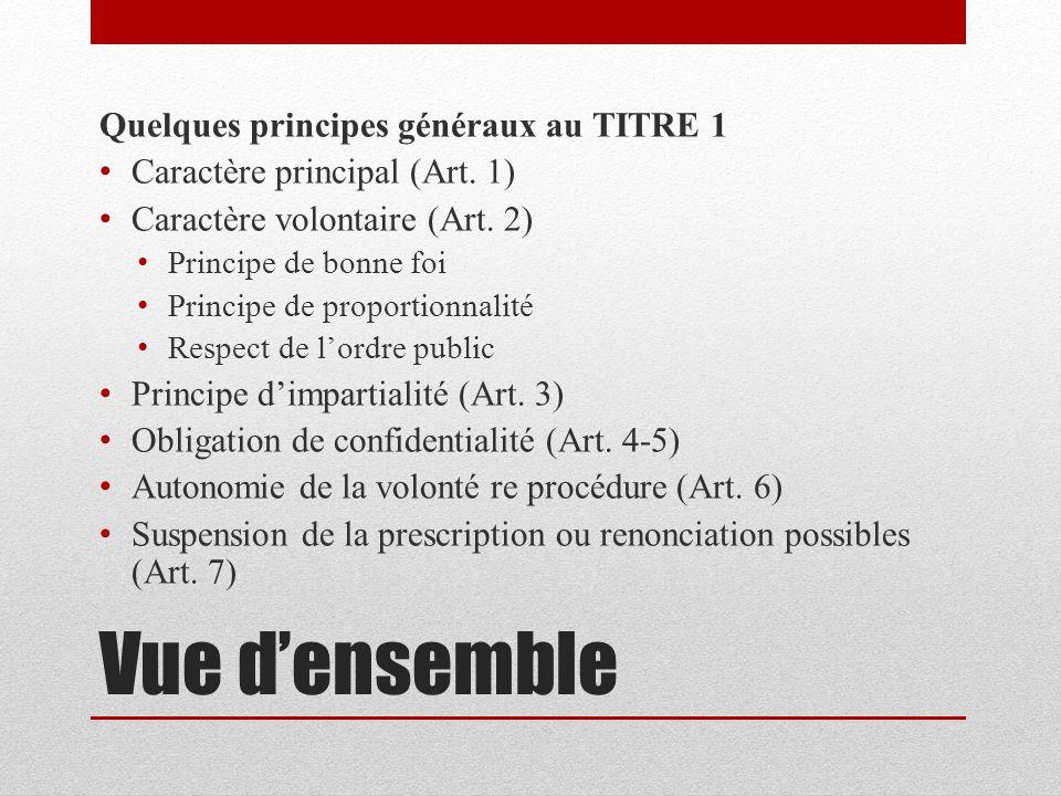 Vue densemble Quelques principes généraux au TITRE 1 Caractère principal (Art.