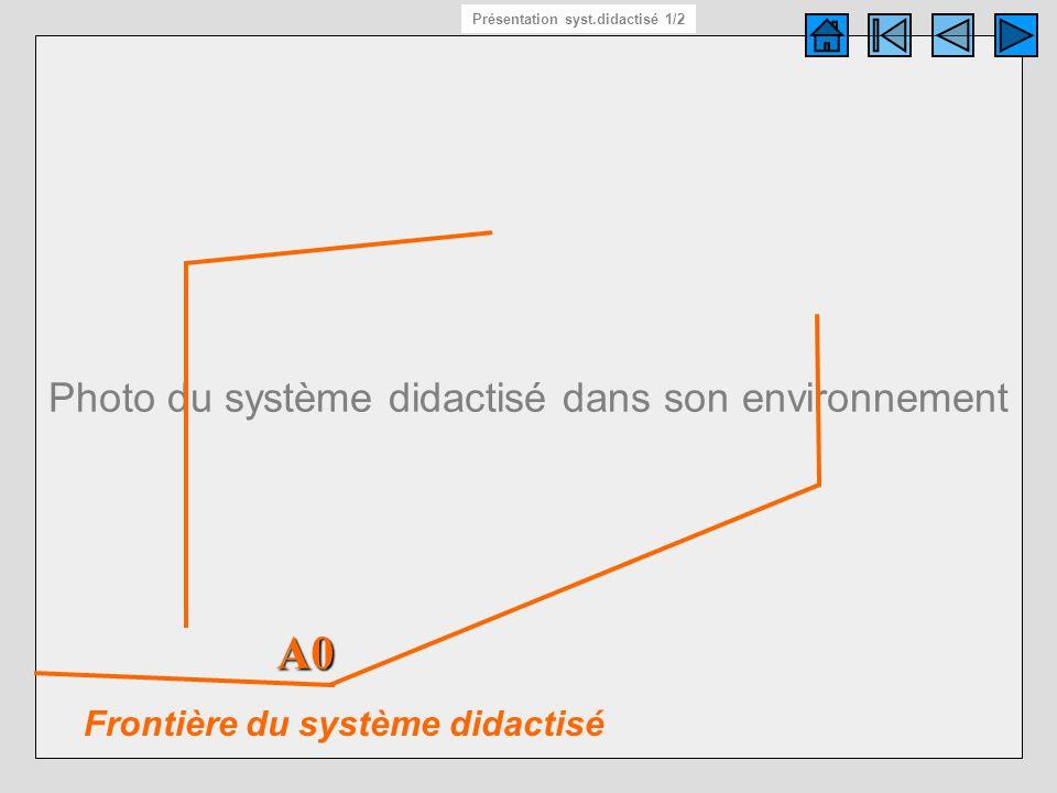 Photo du système didactisé dans son environnement Système didactisé 1/2 Frontière du système didactisé A0 Présentation syst.didactisé 1/2