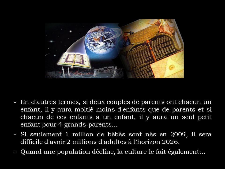 -Selon des études, pour qu'une culture perdure plus de 25 ans, il doit y avoir un taux de fertilité obligatoire de 2,11 enfants par famille. Si ce tau